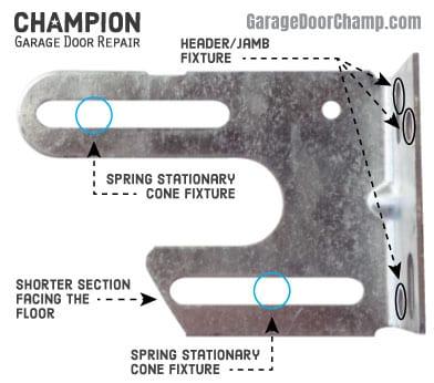 Garage Door Spring Anchor Bracket
