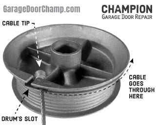 Garage Door Lift Cable Drum - Back